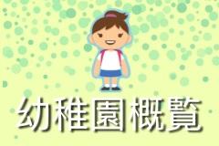 Kindergarten Profiles 2019
